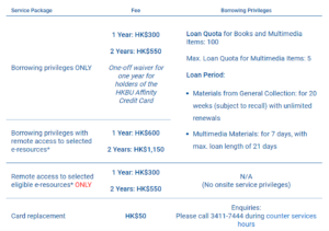 Service Package Details